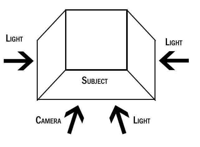 diagram for taking photos